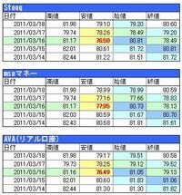 20110317_Historical