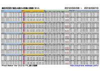 Pivot_2012_0210