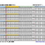 Pivot_2012_1221_P1