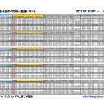 Pivot_2012_1228_P1