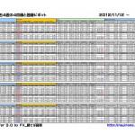 Pivot_2012_1116_P1