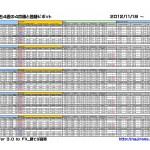Pivot_2012_1123_P1