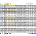 Pivot_2012_1207_P1