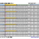Pivot_2013_0125_P1