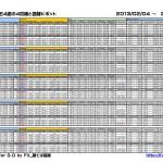 Pivot_2013_0208_P1