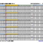 Pivot_2013_0308_P1