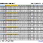 Pivot_2013_0329_P1