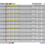 Pivot_2013_0426_P1