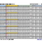 Pivot_2013_1227_P1