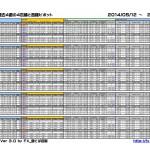 Pivot_2014_0516_P1