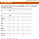 Release Schedule   CFTC